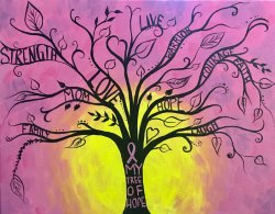 Tree of Hope- Muse Paintbar